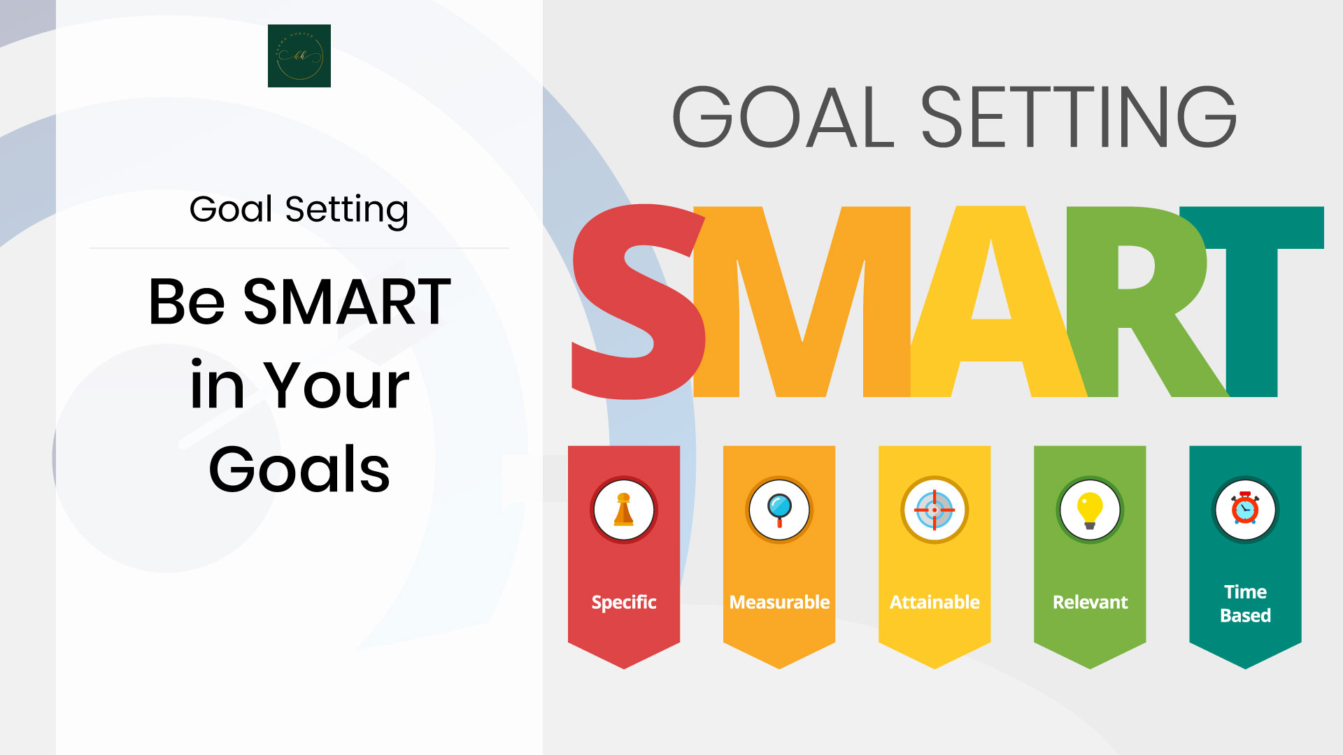 Personal Goal Setting: Be SMART in Your Goals
